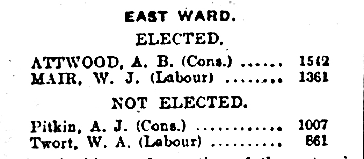 East Ward election results