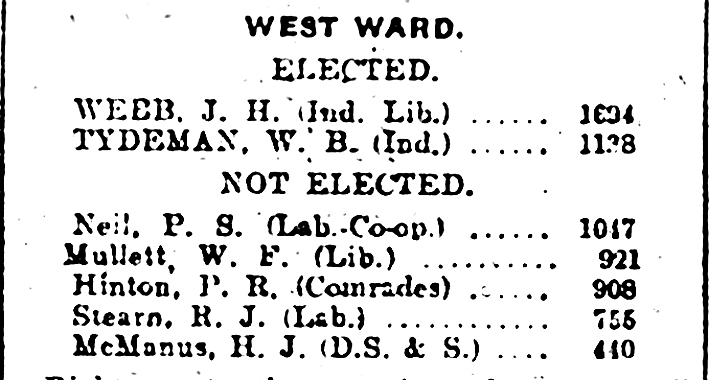 West Ward election results